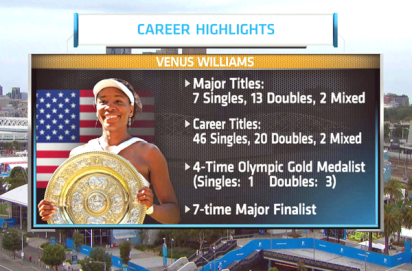 VENUS CAREER HIGHLIGHTS
